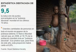 pobreza-580x399