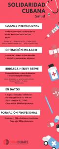 Solidaridad-Salud-580x1450